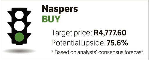 Is Naspers still a good investment?