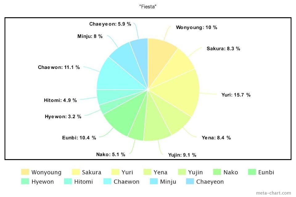 meta-chart - 2021-01-23T170059.737
