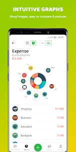 Money Lover: Expense Manager & Budget Tracker MOD 4.2.2.2020100704 (Premium) 4