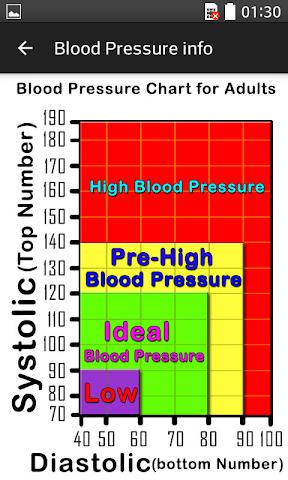 android Blood Pressure Finder Prank Screenshot 6