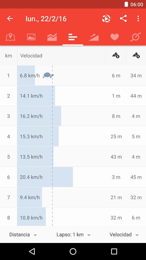 Runtastic Road Bike PRO: captura de pantalla