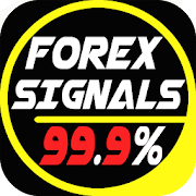Daily Forex Signals and Analysis 2020