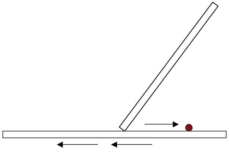 The slide-to-slide technique