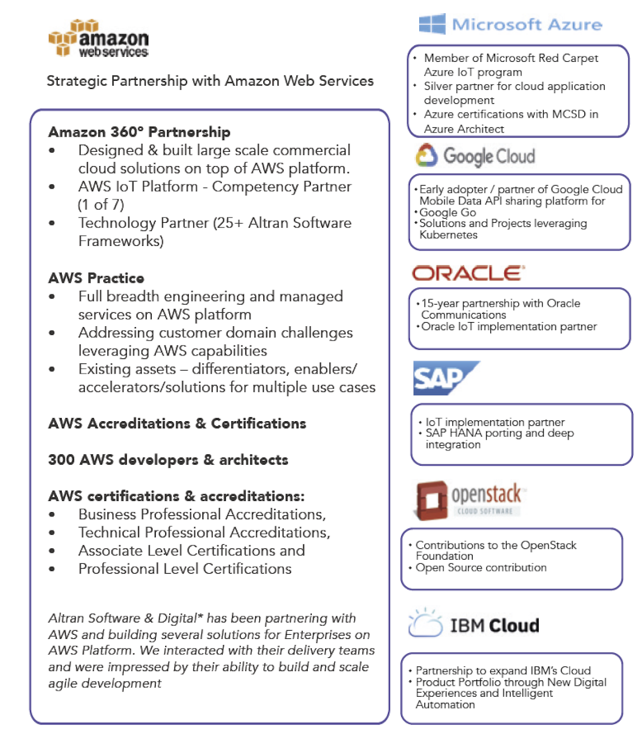 We are engineering software products for the leading Cloud providers