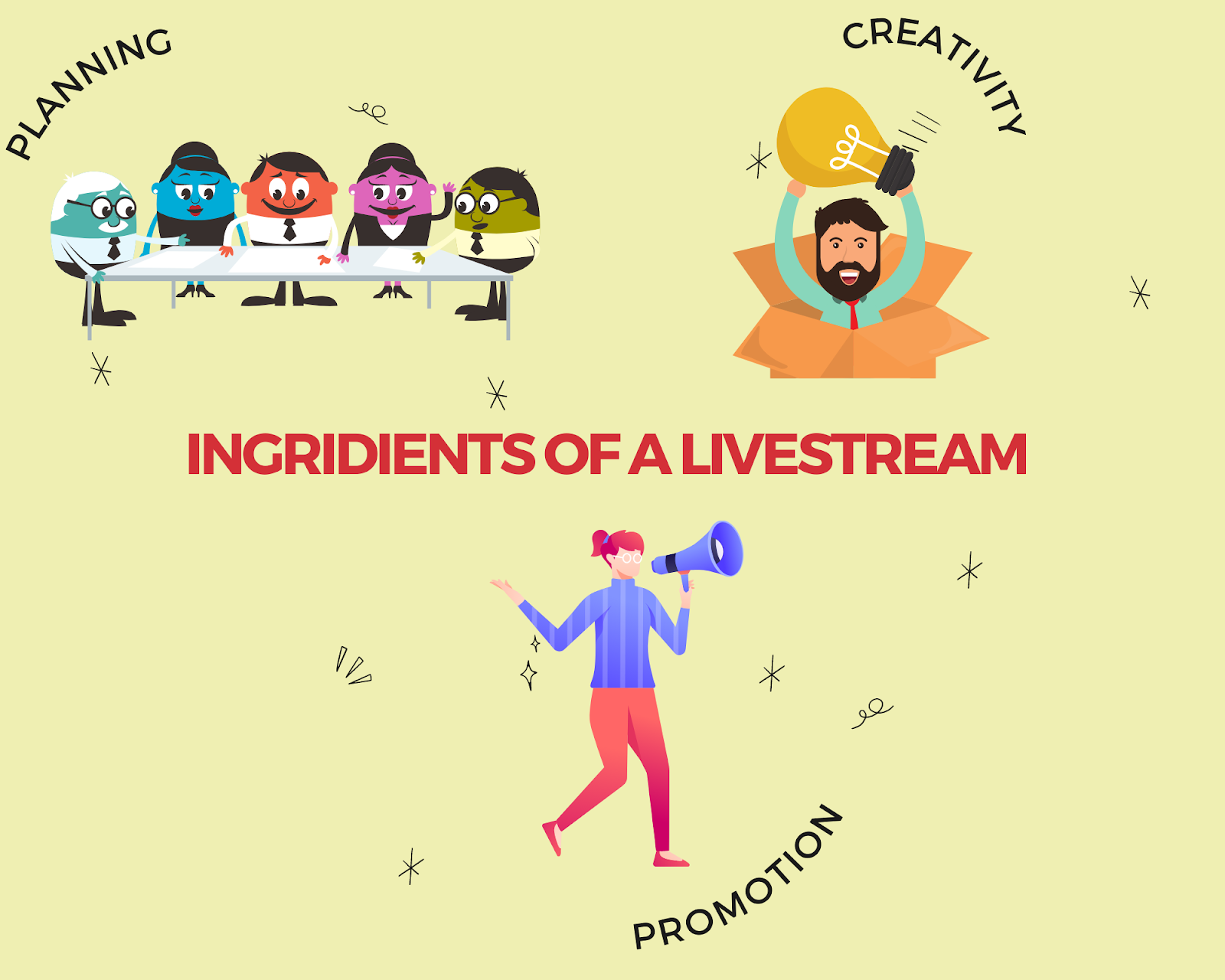 Ingridients of a great YouTube livestream