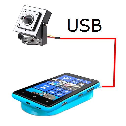 USB camera, IP camera + motion detector. No ROOT