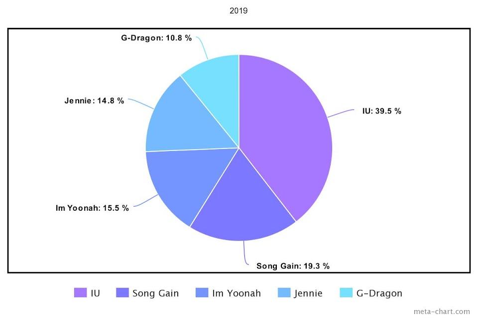 meta-chart - 2021-02-24T204917.125