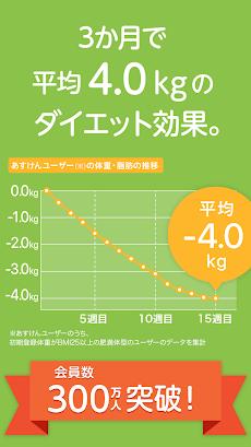 ダイエットアプリ「あすけん 」カロリー計算・食事記録・体重管理でダイエットのおすすめ画像1