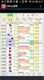 福岡 山歩季 - náhled