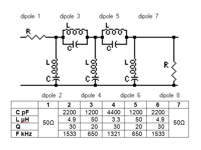 Schematic Diagram and Component Values