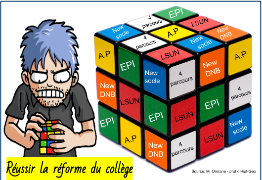 Réforme collège.png