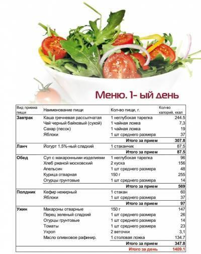 3443d13b8530 7-дневная программа питания для похудения
