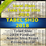 Tabel Shio 2018 APK icon