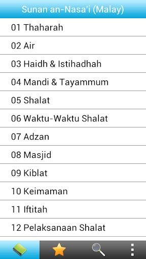 Sunan an Nasai Malay