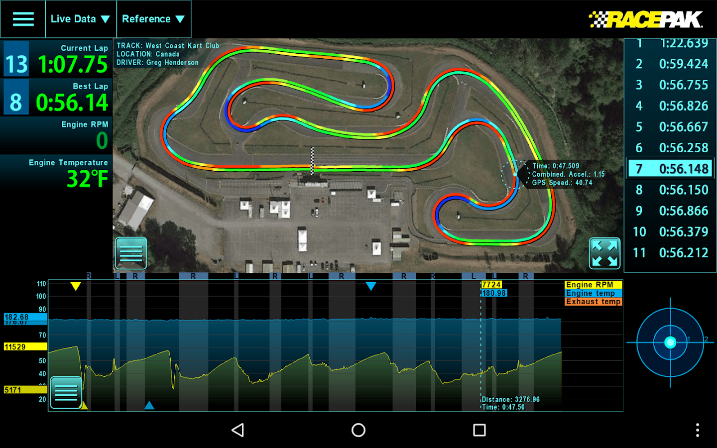 Racepak D3 Karting- screenshot