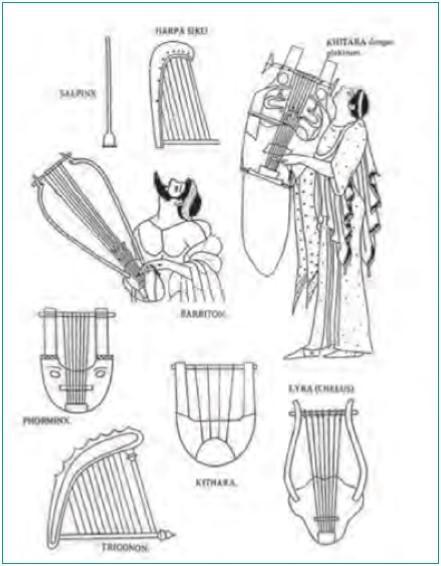 materi seni budaya kelas 11 bab 9 part 2