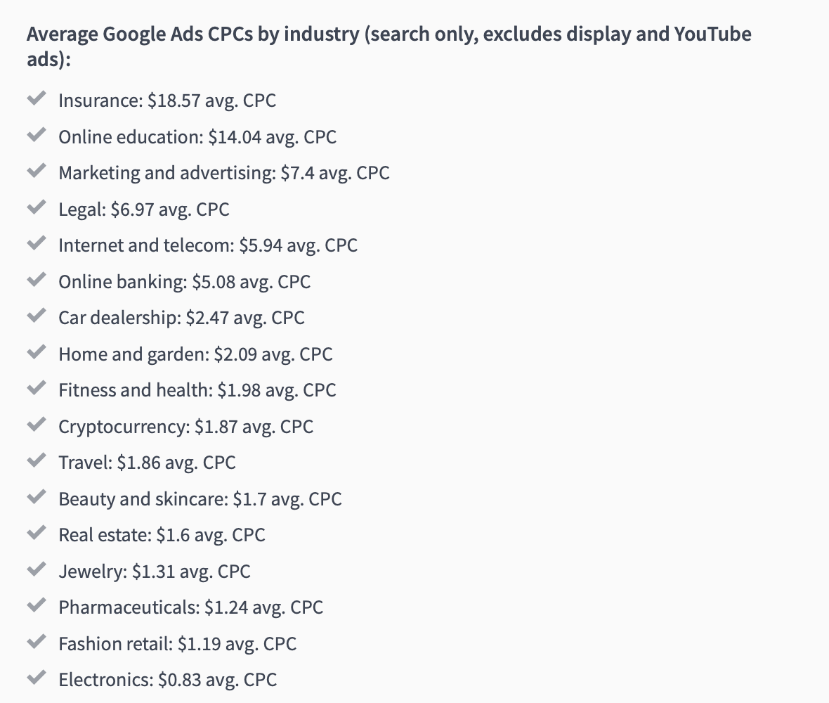 Google Ads CPC benchmarks by industry from AdEspresso