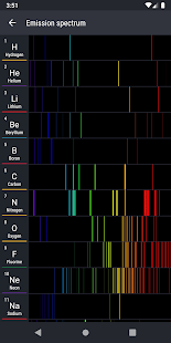 Periodic Table 2020 PRO - Chemistry Screenshot