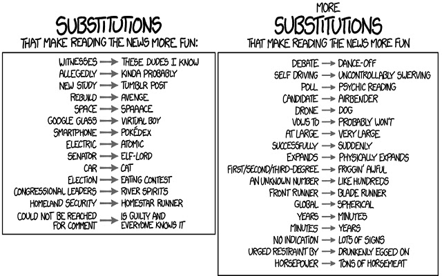 XKCD Substitutions - COMPLETE