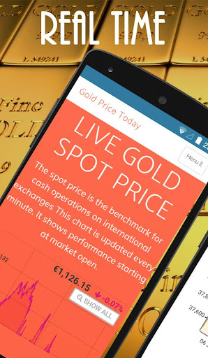 Gold Price Live Today