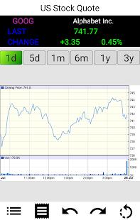 Zásoby - Realtime Stock Quotes - náhled