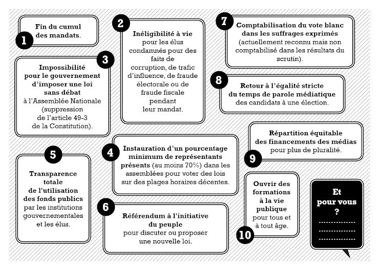 Les propositions de Nuit Debout Rennes