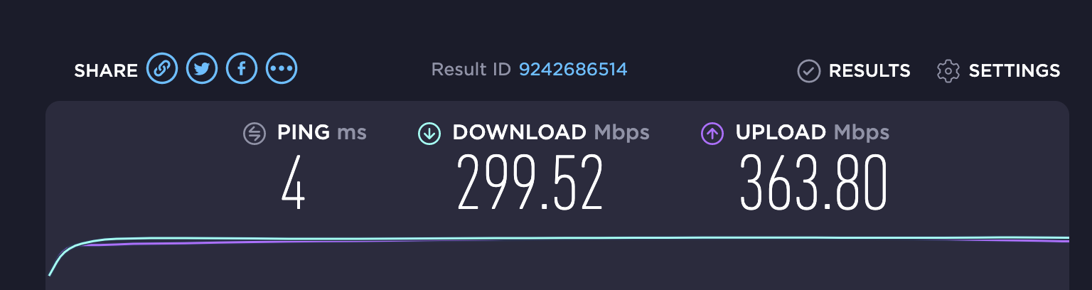 Speedtest result for DOWNLOAD bandwidth