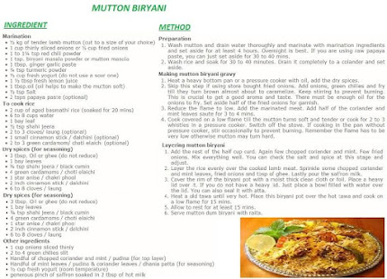 Mutton biryani english recipes apps on google play screenshot image forumfinder Images