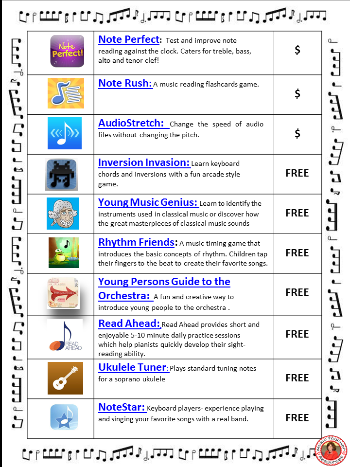 Music Education Apps