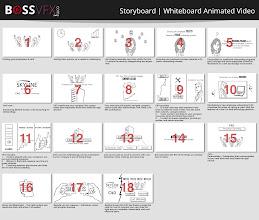 Photo: BOSSVFX | C4O - #Storyboard Design by: http://bossvfx.com/