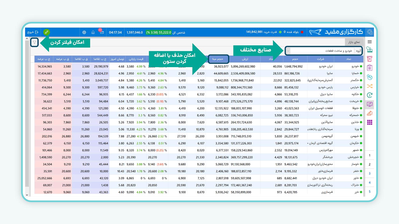 نمای بازار در آنلاین پلاس