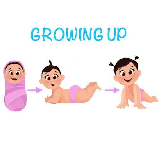 Baby's Age Tracker - Cuidados com o bebê