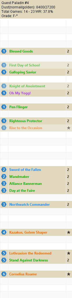 Quest Paladin United in Stormwind