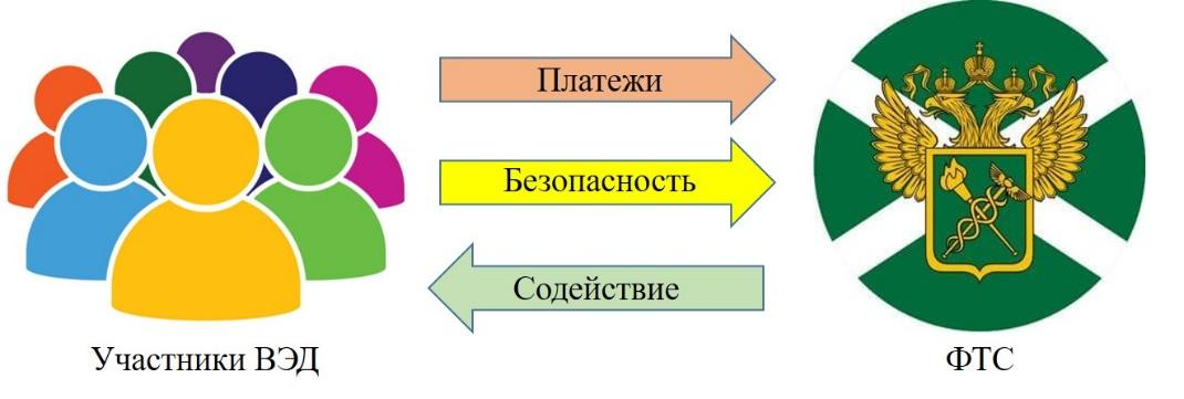 \\kdr.eurochem.ru\profiles$\KDR\Khotmirova_AV\Desktop\Рисунок2.jpg