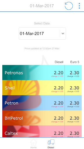 Weekly Petrol Price Malaysia  screenshots 2