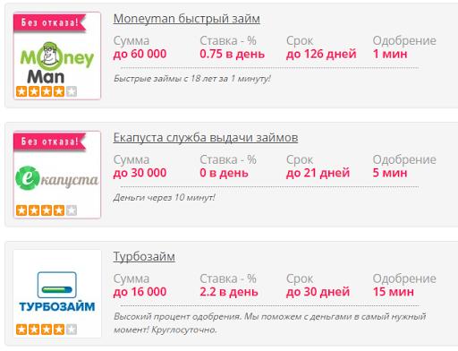 Помощь взять кредит с плохой кредитной историей в омске