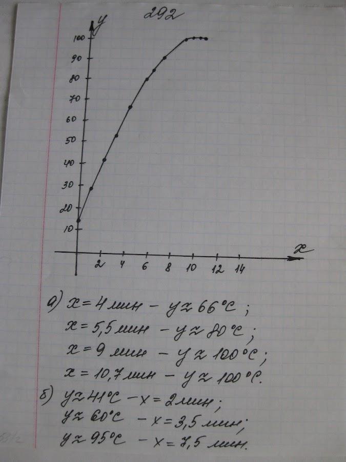 Макарычев алгебре андроид класс для по гдз 9
