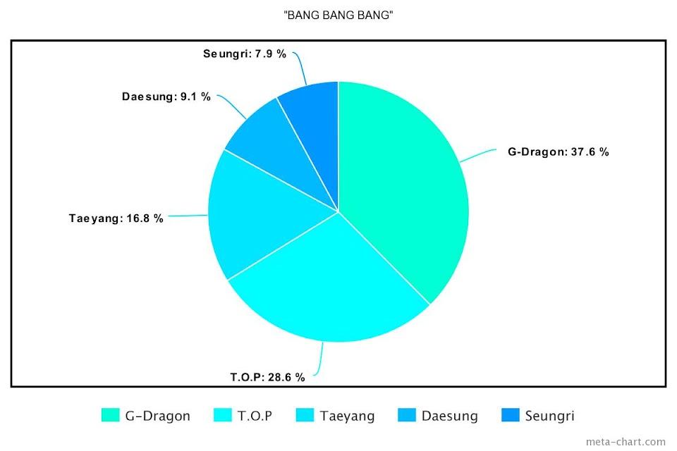meta-chart - 2021-02-10T000754.932