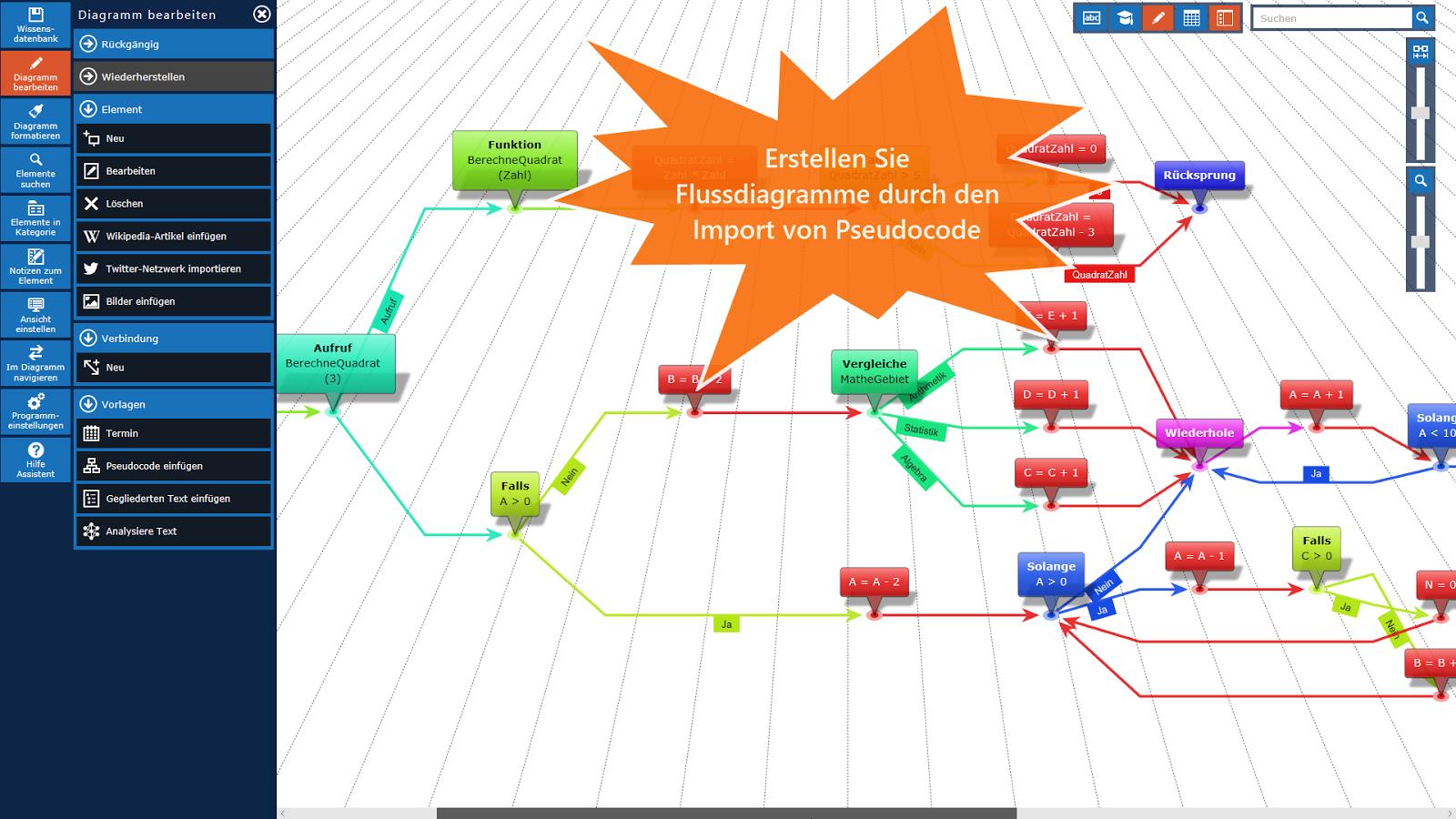 Beste Transaktionsablaufdiagramm Ideen - Elektrische Schaltplan ...