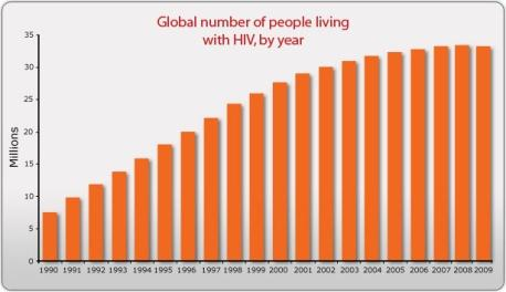 Aids 3.jpg