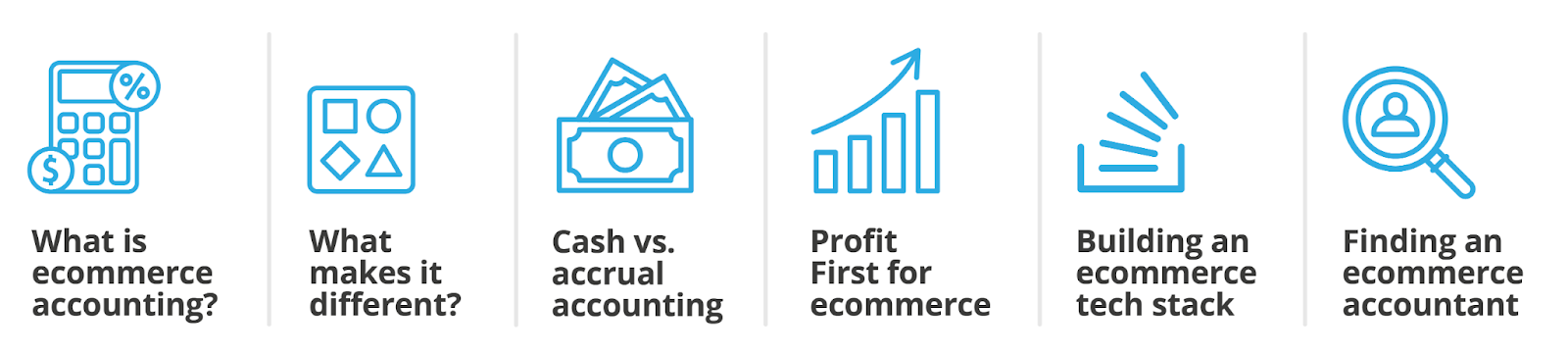 ecommerce fundamentals series chapters