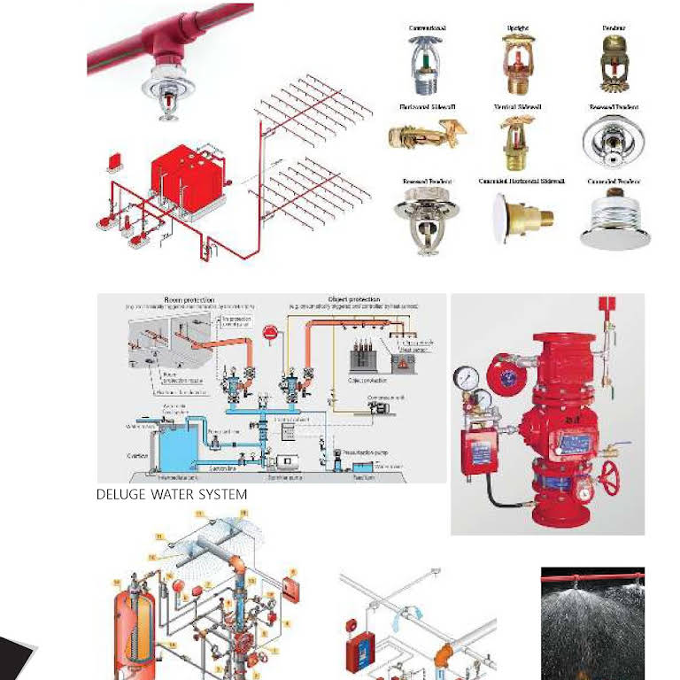 CONTROL SAFETY & FIRE EQUIPMENT - Fire Protection Equipment Supplier
