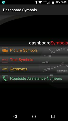 Vehicle Dashboard Symbols  screenshots 1