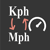 Kph to Mph - kilometers per hour to miles per hour