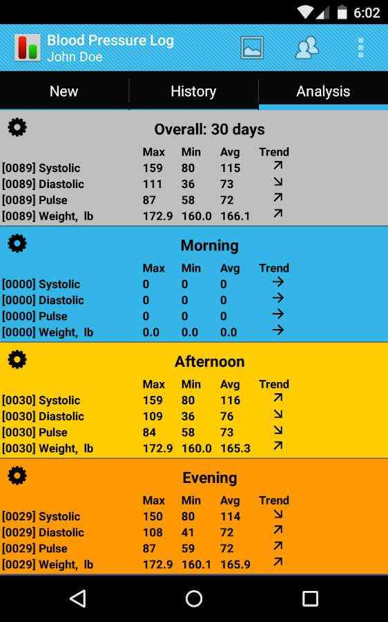 Blood Pressure Log- screenshot