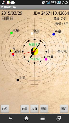 惑星時計Pro