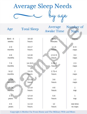 How to find a baby sleep schedule that works the military wife print this free sleep printable pronofoot35fo Choice Image