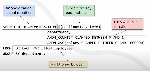 Building Differential Privacy at Scale