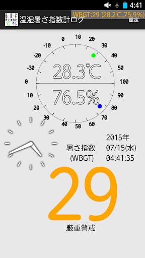 温湿暑さ指数計ログ