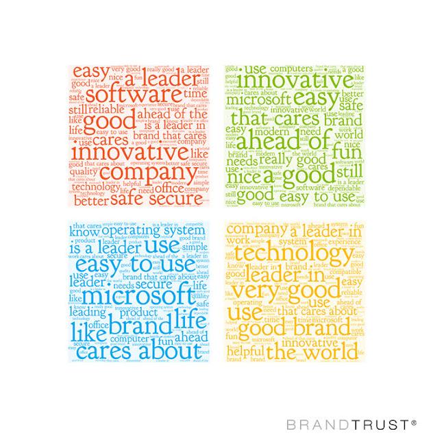 Brand Storytelling Microsoft